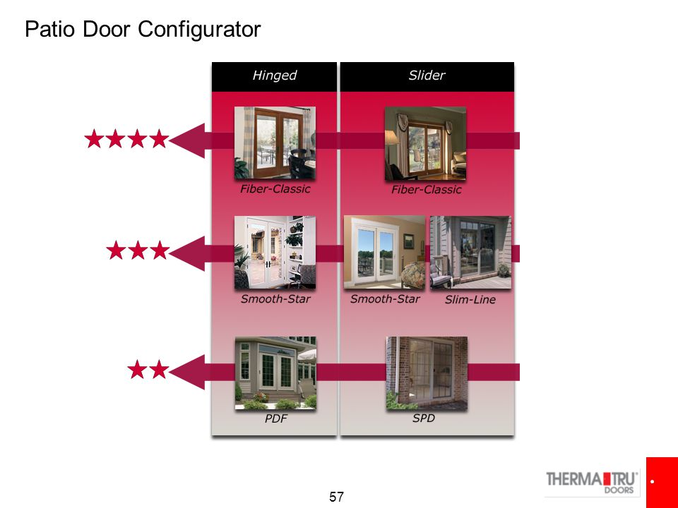 sc 1 st  SlidePlayer & Best Product Line-Up - Patio Door Systems- - ppt video online download pezcame.com