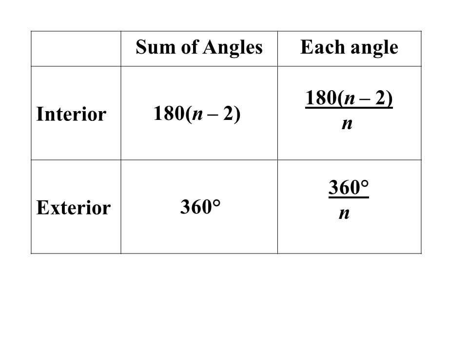 8 1 find angle measures in polygons ppt video online - Sum of exterior angles of polygons ...