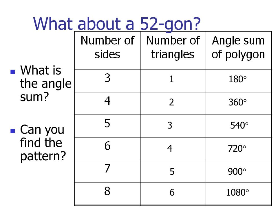 Angles Of Polygons Ppt Video Online Download