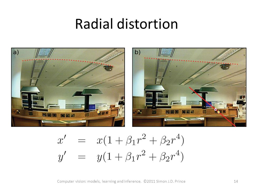 Radial distortion Computer vision: models, learning and inference. ©2011 Simon J.D. Prince