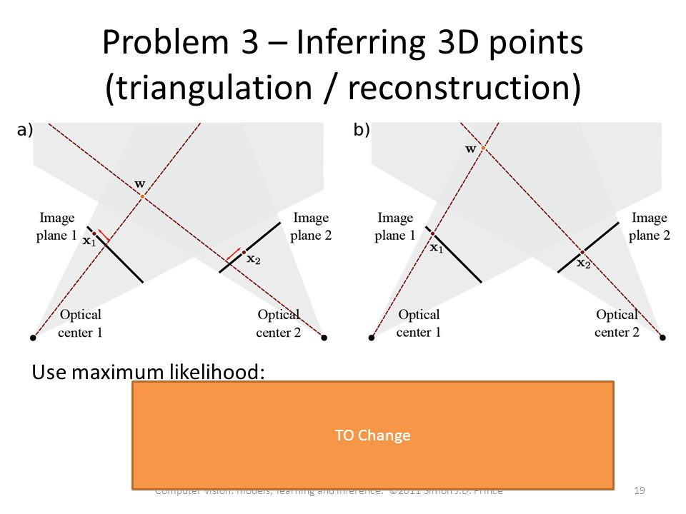 Problem 3 – Inferring 3D points (triangulation / reconstruction)