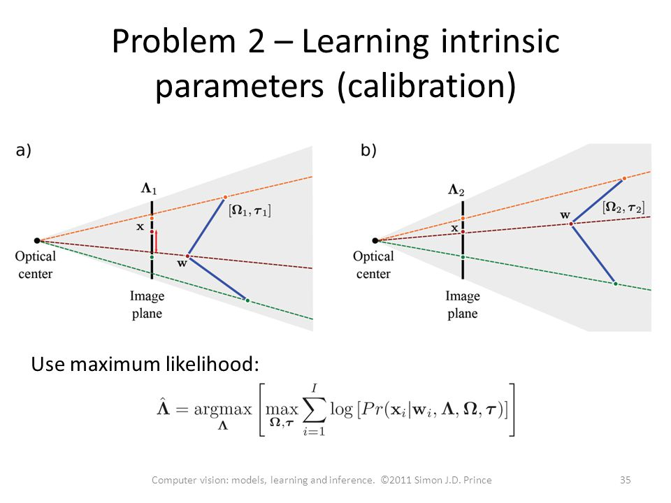 Problem 2 – Learning intrinsic parameters (calibration)