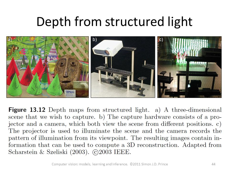 Depth from structured light