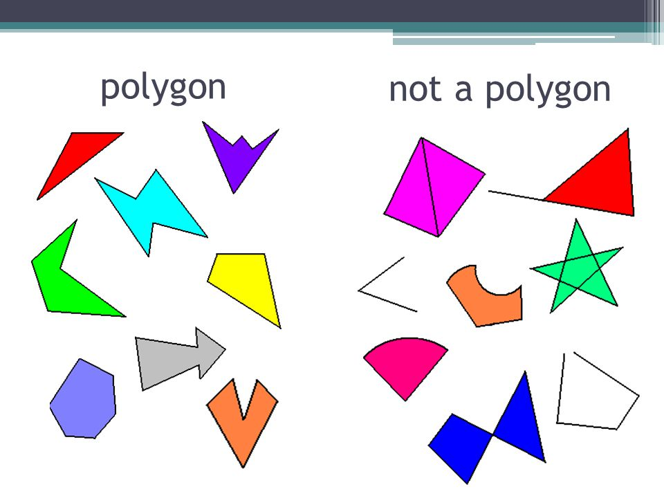 polygons ppt download