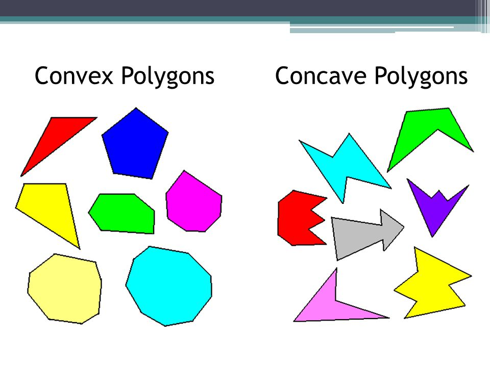 Sum Of All Interior Angles Of A Hexagon Interior Angles