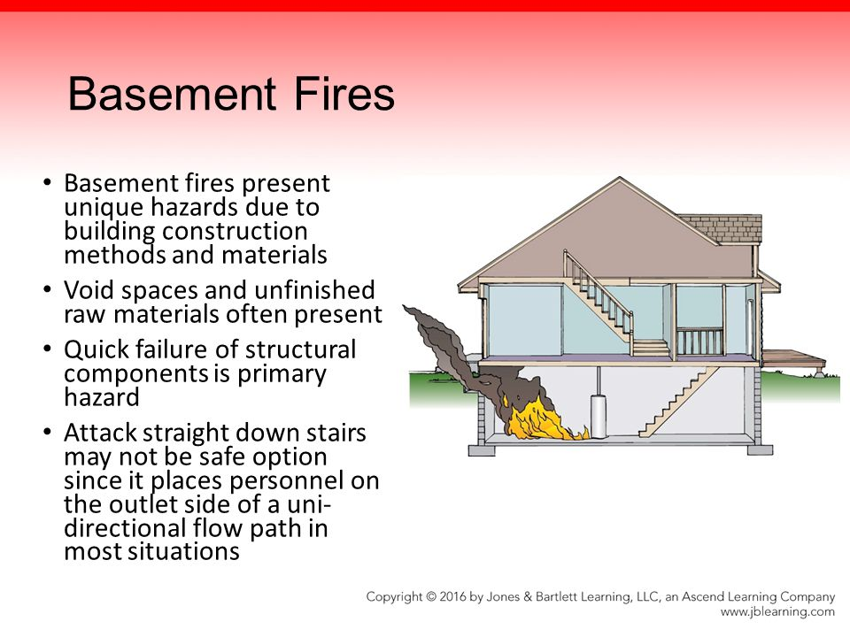 Evidence based practices for strategic tactical for Basement construction methods