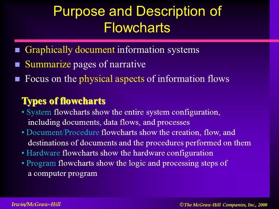 purpose and description