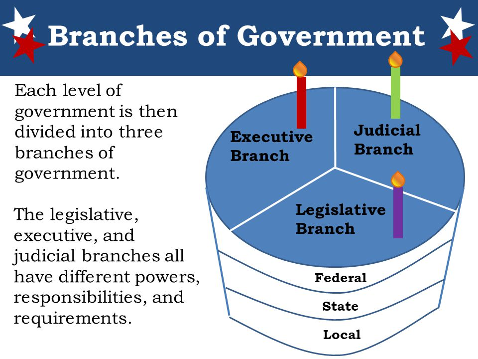 3 responsibilities every government has towards its citizens