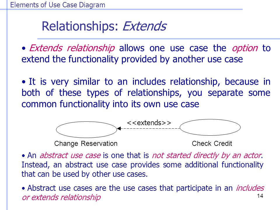 Information system engineering ppt video online download elements of use case diagram 14 relationships extends ccuart Image collections