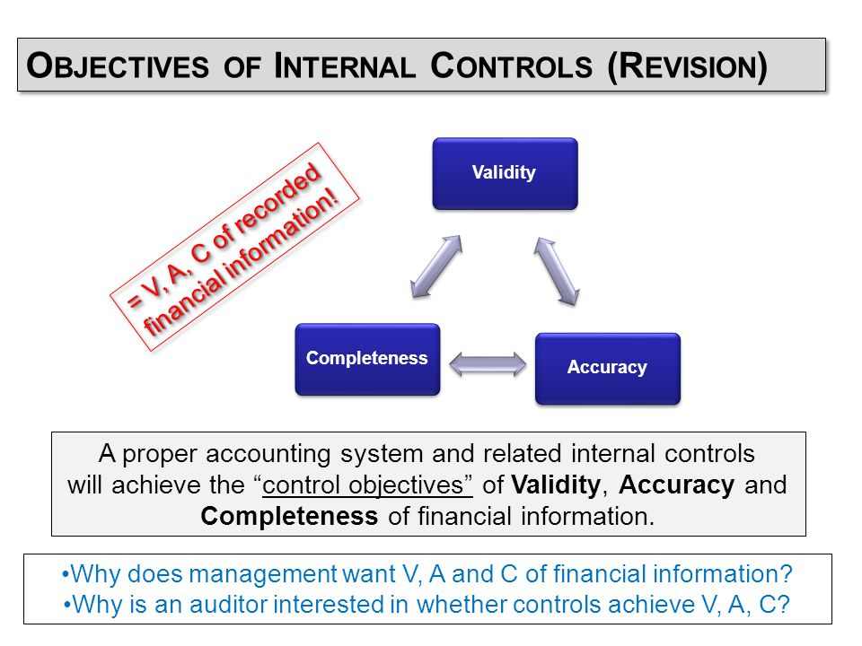 account internal control