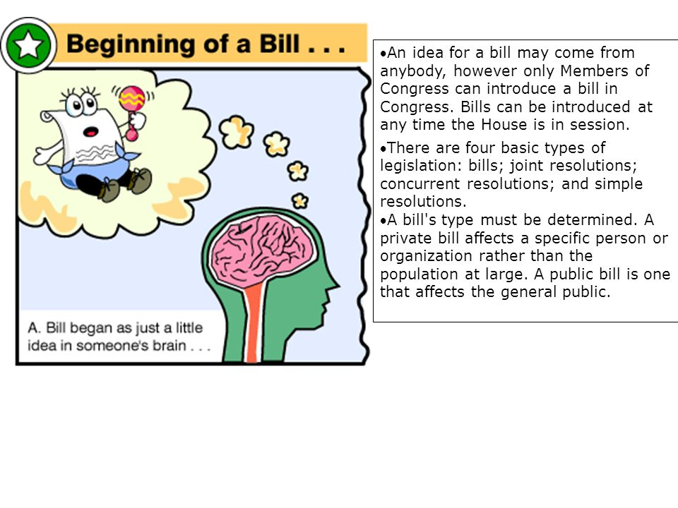 An idea for a bill may come from anybody, however only Members of Congress can introduce a bill in Congress. Bills can be introduced at any time the House is in session.