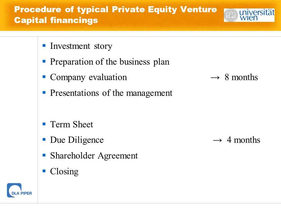 investment term sheet sample