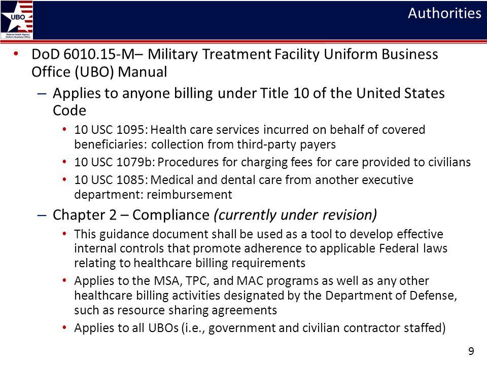Ubo Compliance Program Requirements Dha Ubo Contract