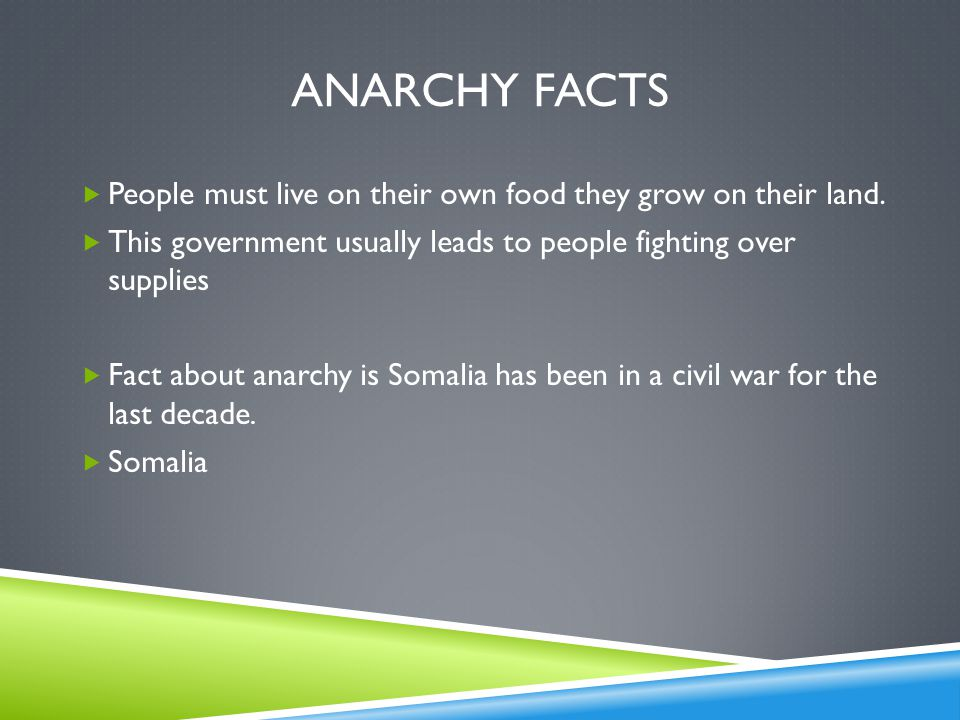 anarchy facts People must live on their own food they grow on their land. This government usually leads to people fighting over supplies.