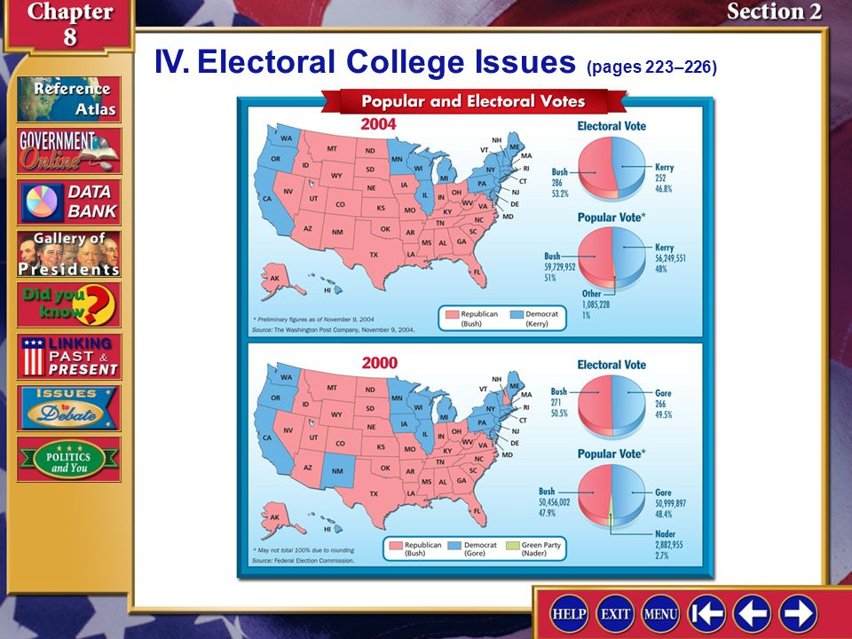 the electoral college should not be replaced with a direct national vote Macbride did not cast his electoral vote  and plummer did not feel that the electoral college should  the electoral college in favor of a direct.