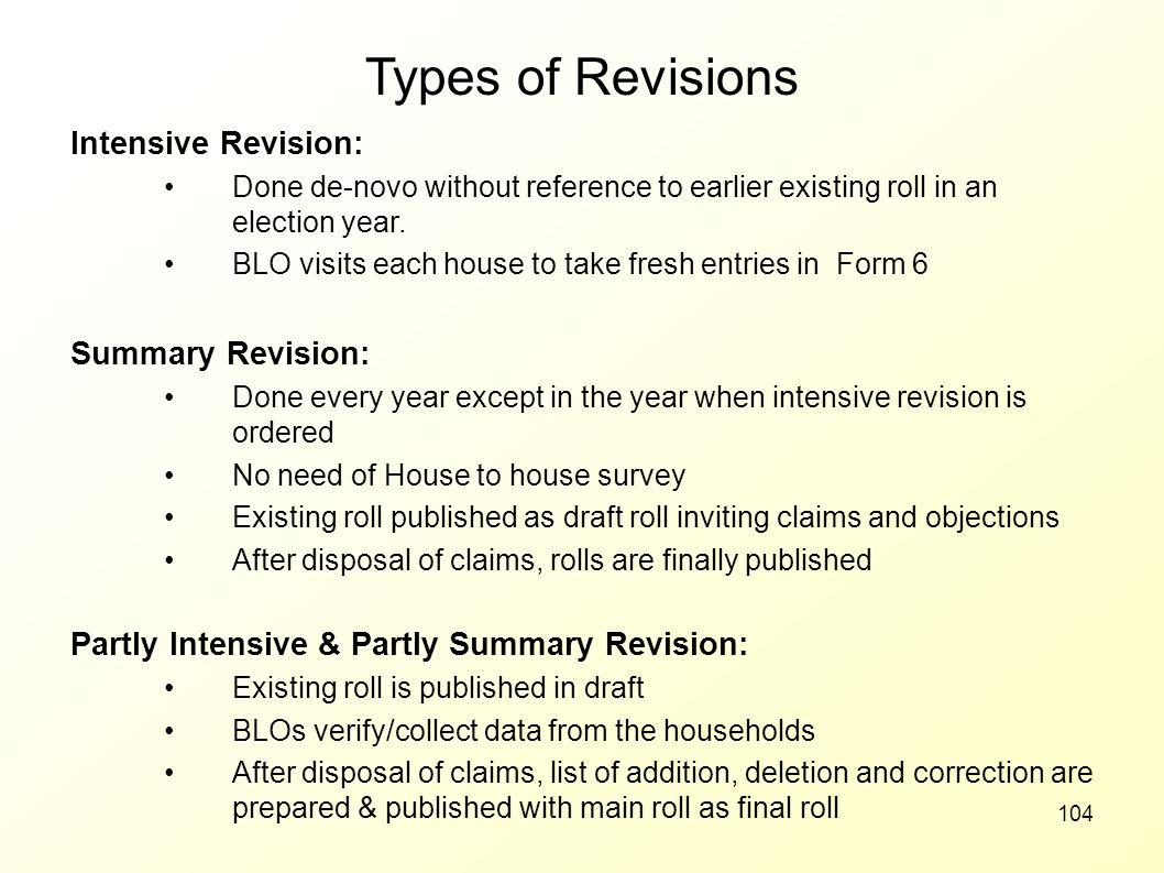Types of Revisions Intensive Revision: Summary Revision: