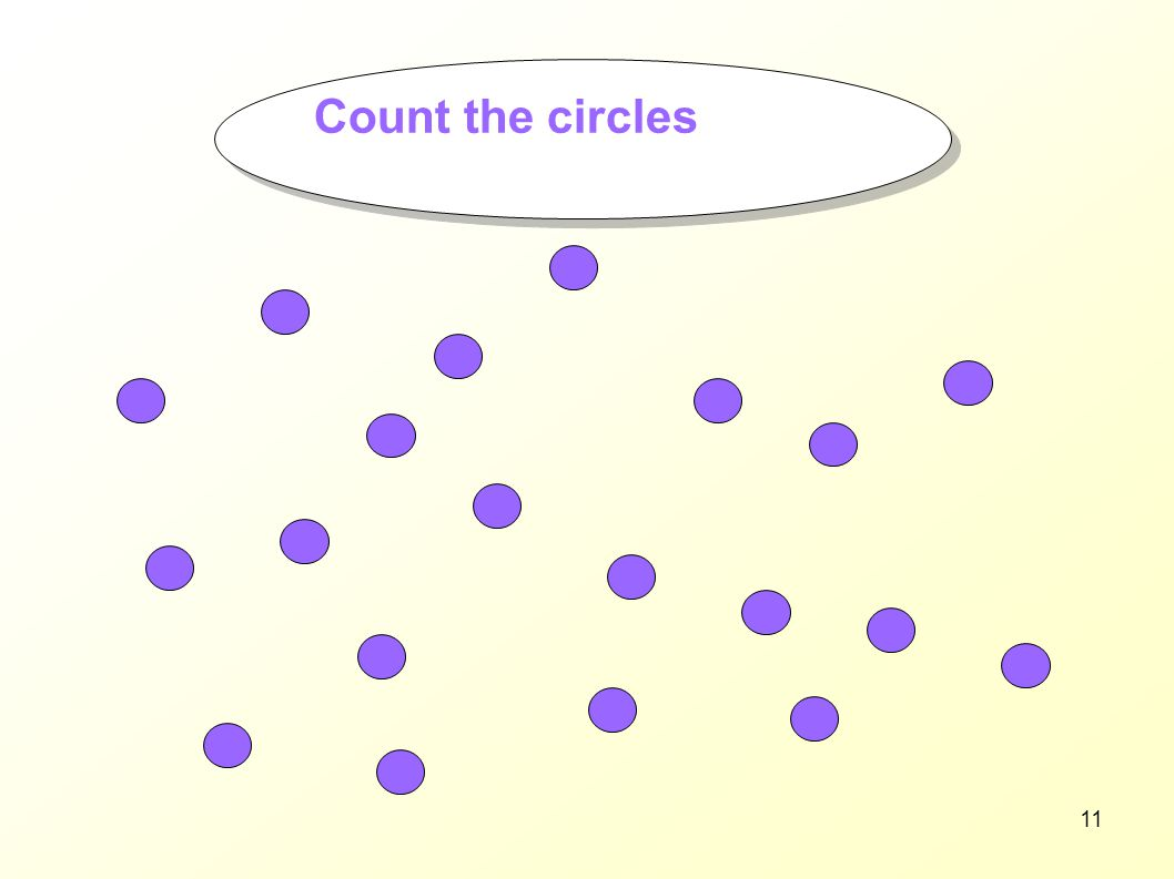Count the circles