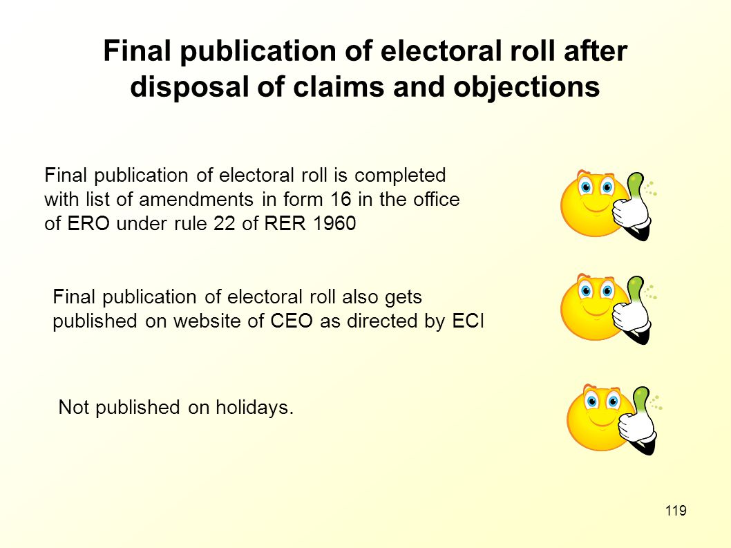 Final publication of electoral roll after disposal of claims and objections