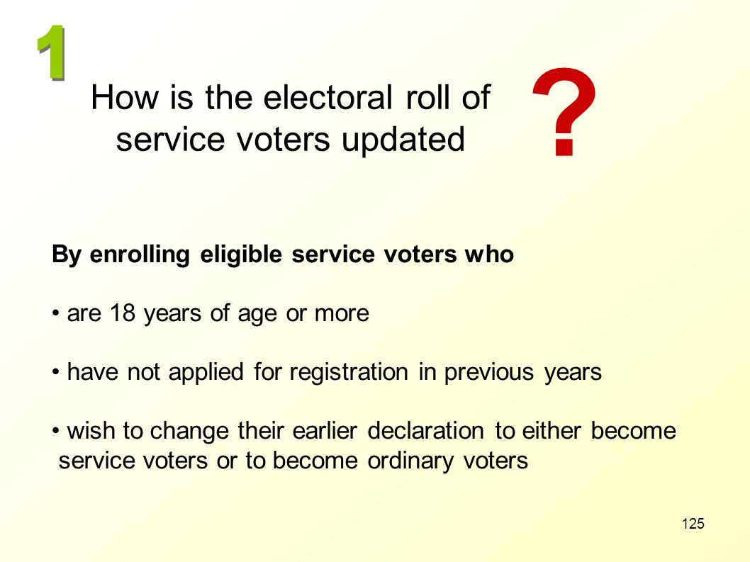 How is the electoral roll of service voters updated