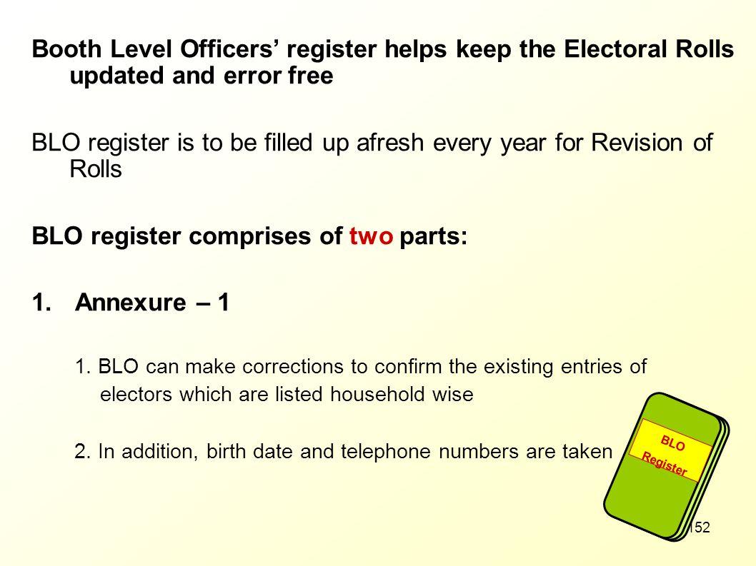 BLO register comprises of two parts: Annexure – 1