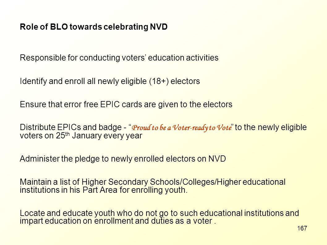 Role of BLO towards celebrating NVD