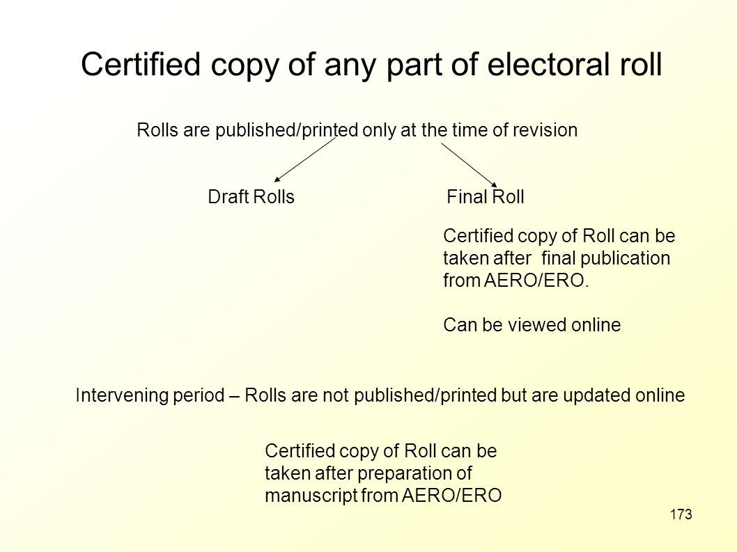 Certified copy of any part of electoral roll
