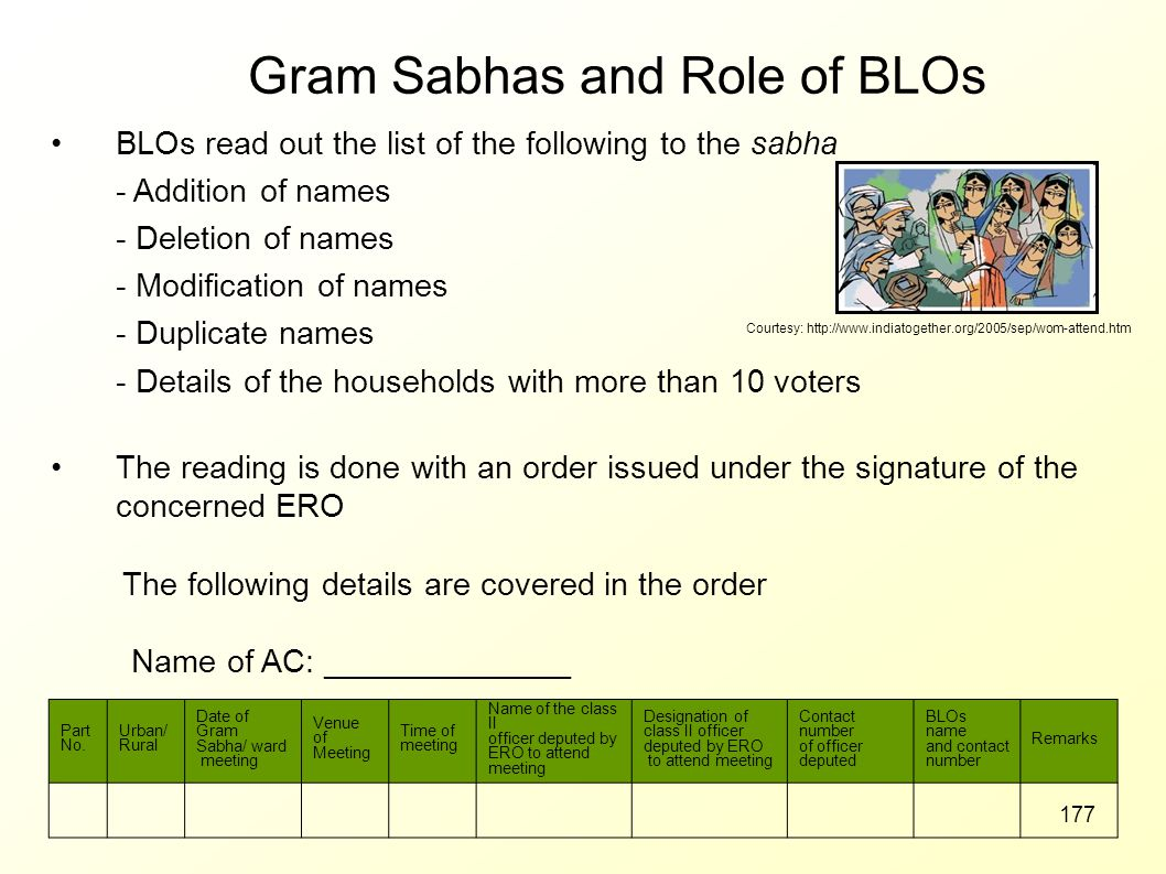 Gram Sabhas and Role of BLOs