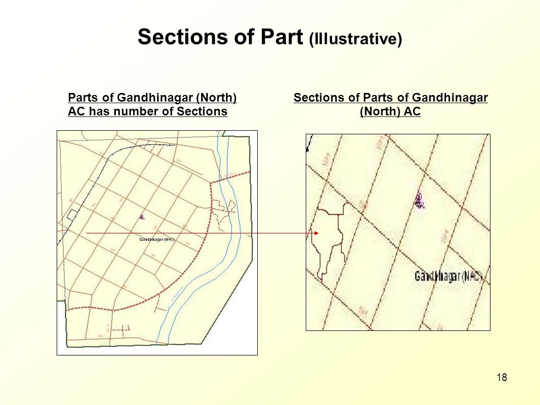 Sections of Part (Illustrative)