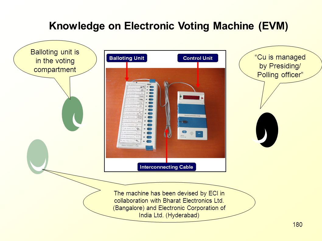 Knowledge on Electronic Voting Machine (EVM)