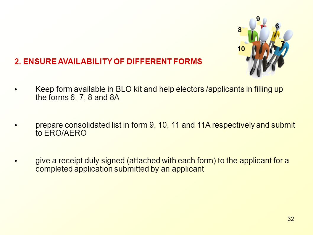 2. ENSURE AVAILABILITY OF DIFFERENT FORMS