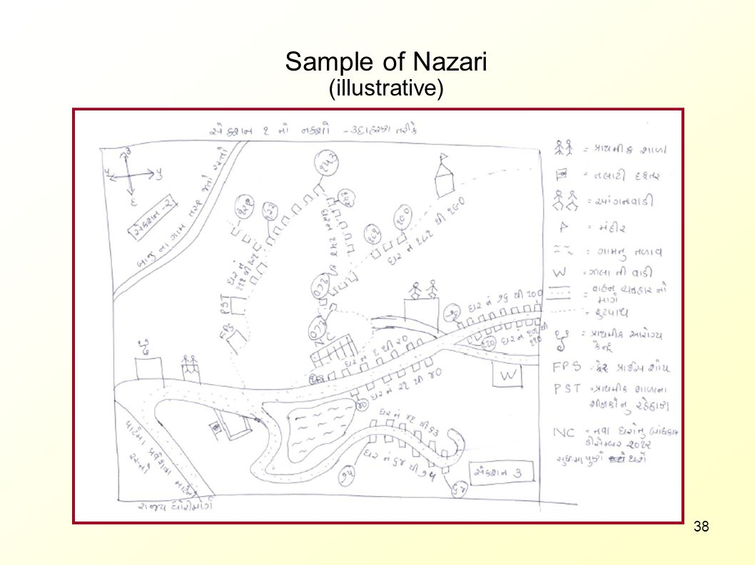 Sample of Nazari (illustrative)