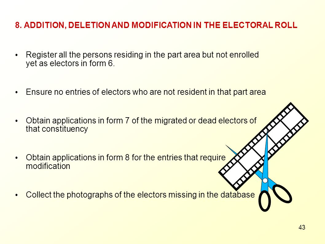 8. ADDITION, DELETION AND MODIFICATION IN THE ELECTORAL ROLL