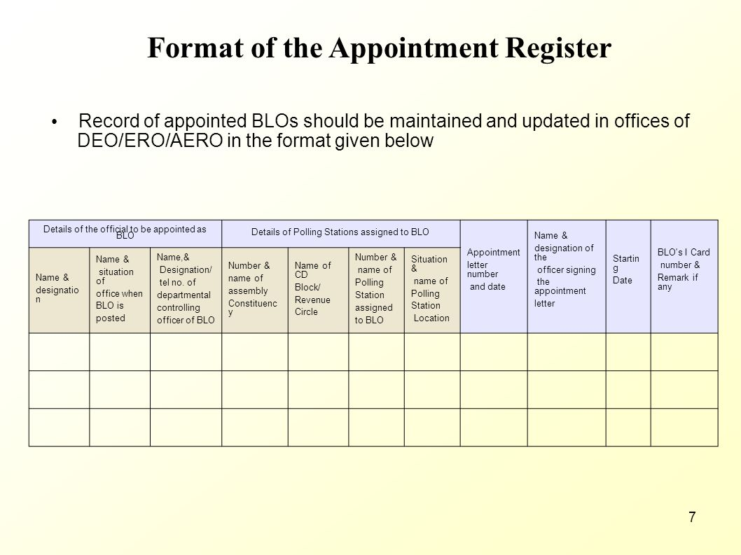 Format of the Appointment Register