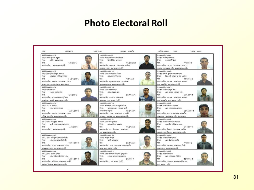Photo Electoral Roll