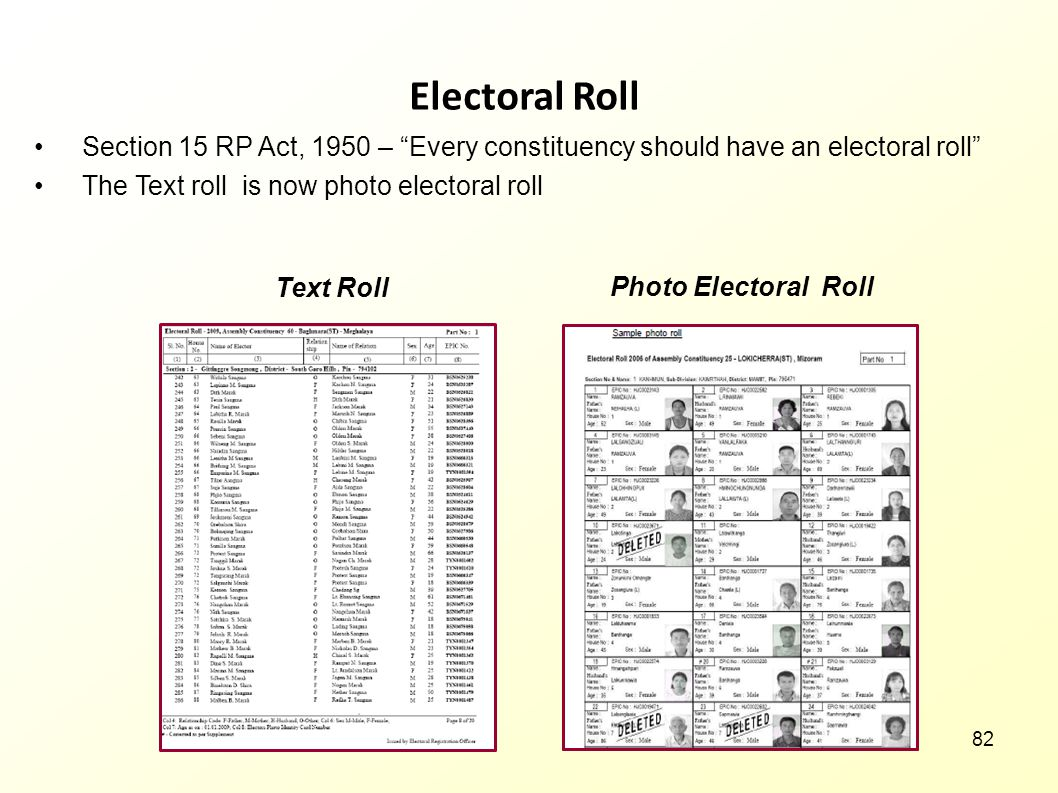 Electoral Roll Section 15 RP Act, 1950 – Every constituency should have an electoral roll The Text roll is now photo electoral roll.