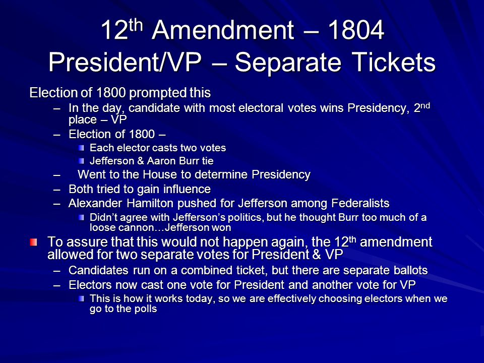 12th Amendment – 1804 President/VP – Separate Tickets