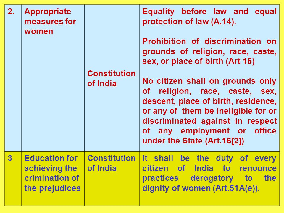 rule of law under indian constitution Amending the constitution of india is the process of making changes to the nation's fundamental law or supreme law the procedure of amendment in the constitution is laid down in part xx (article 368) of the constitution of india.