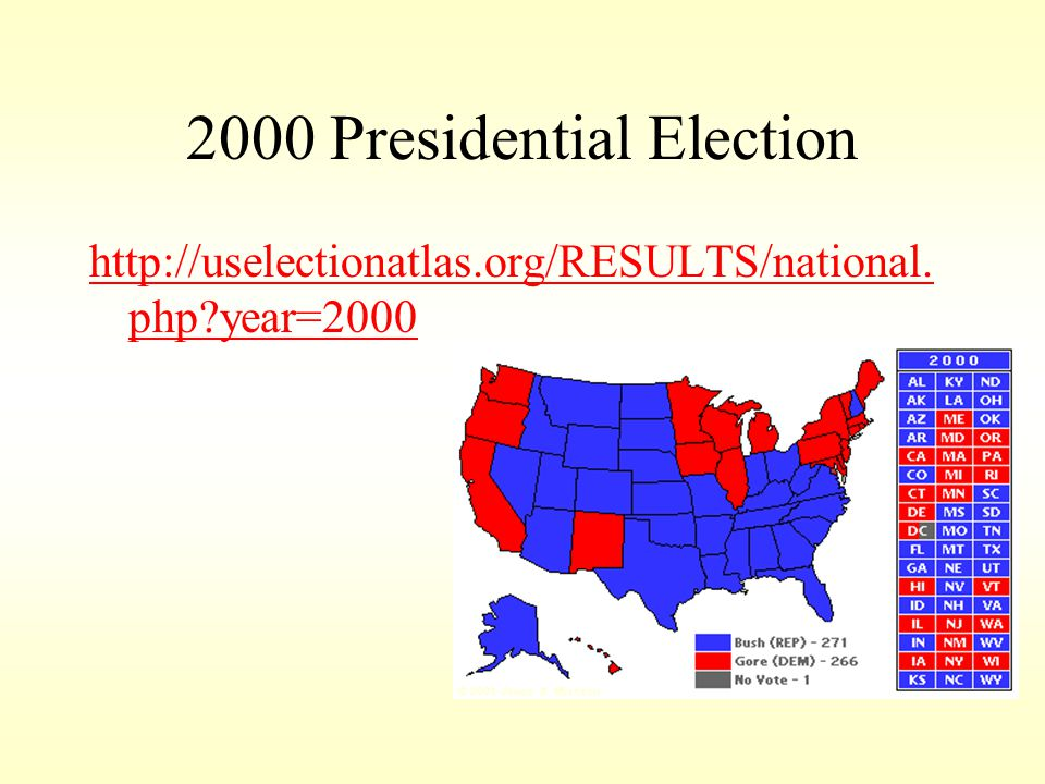 a review of 2000 presidential elections in united states On november 8, 2000, the day following the presidential election, the florida division of elections reported that petitioner, governor bush, had received 2,909,135 votes, and respondent, vice president gore, had received 2,907,351 votes, a.