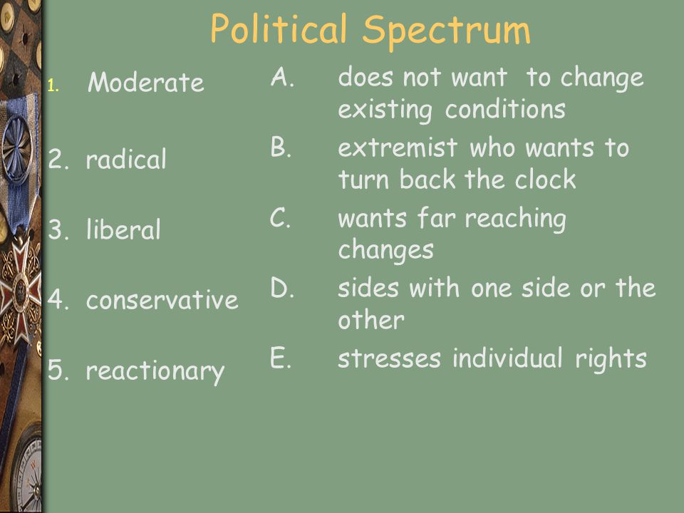 Political Spectrum A. does not want to change existing conditions
