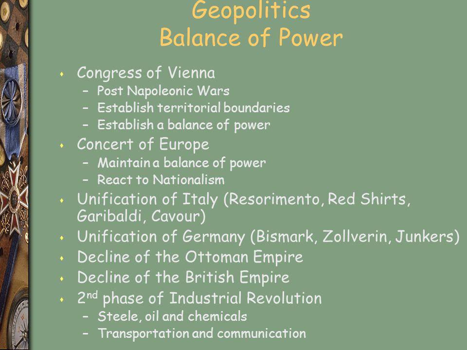 Geopolitics Balance of Power
