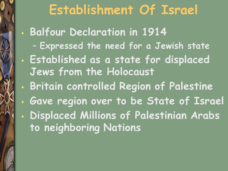 Establishment Of Israel
