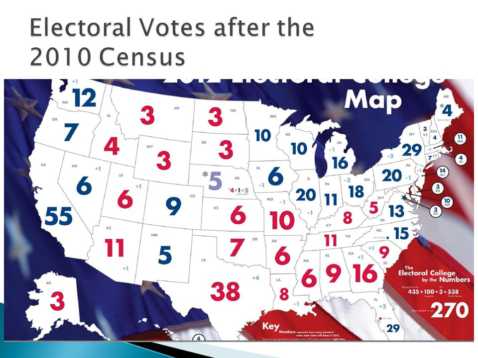 Electoral Votes after the 2010 Census