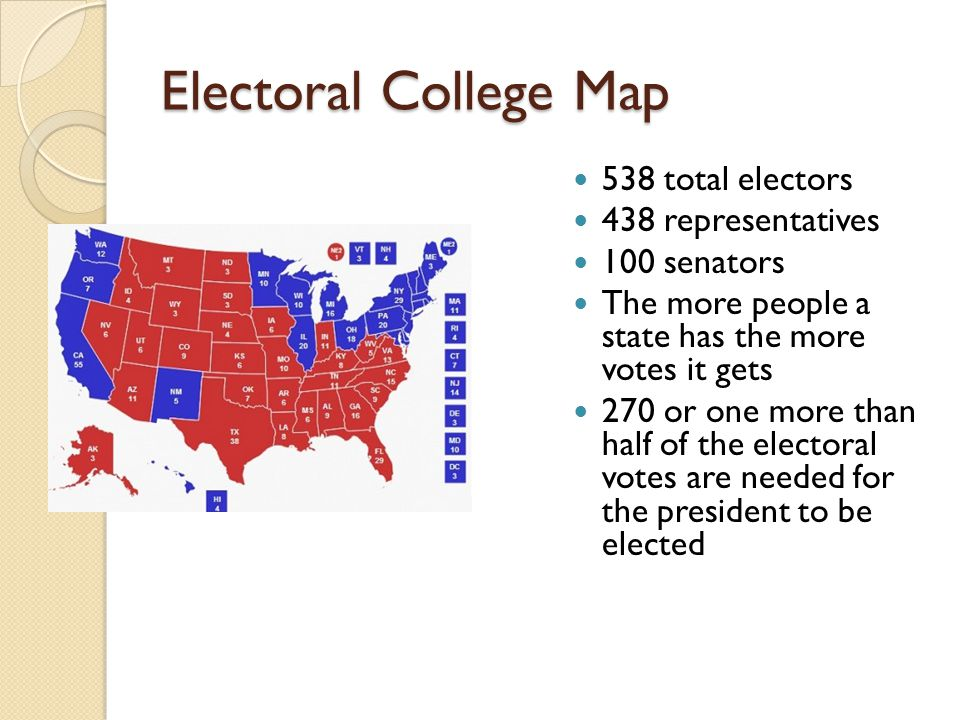 How is our President elected? - ppt download