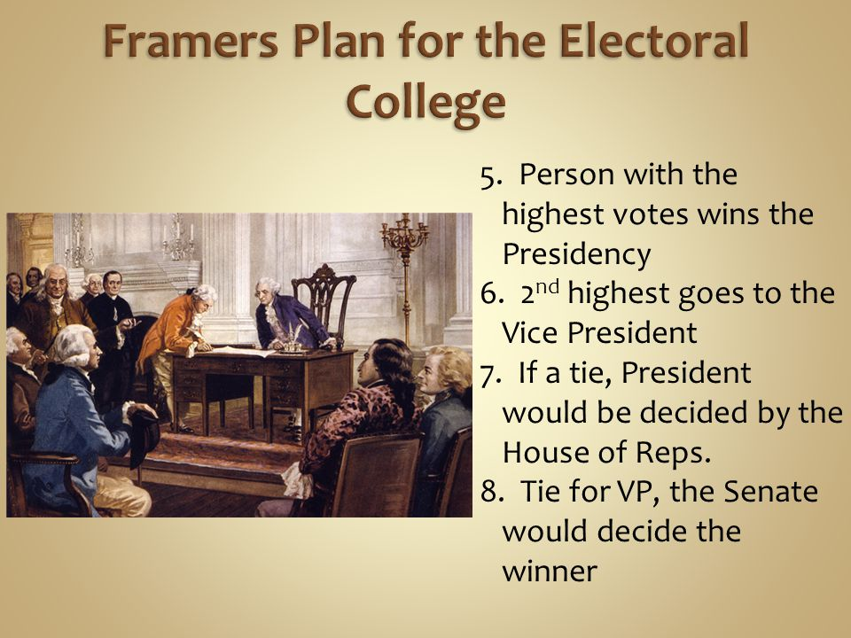 Framers Plan for the Electoral College