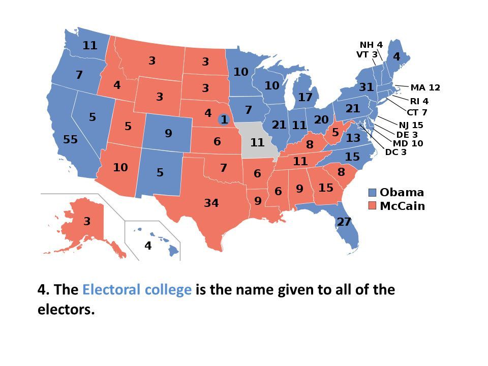 4. The Electoral college is the name given to all of the electors.