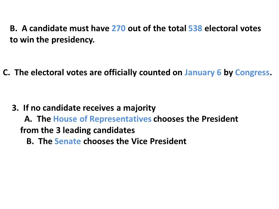 B. A candidate must have 270 out of the total 538 electoral votes