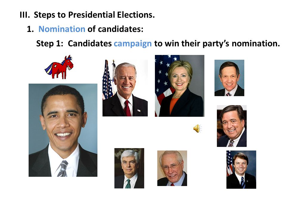 III. Steps to Presidential Elections.