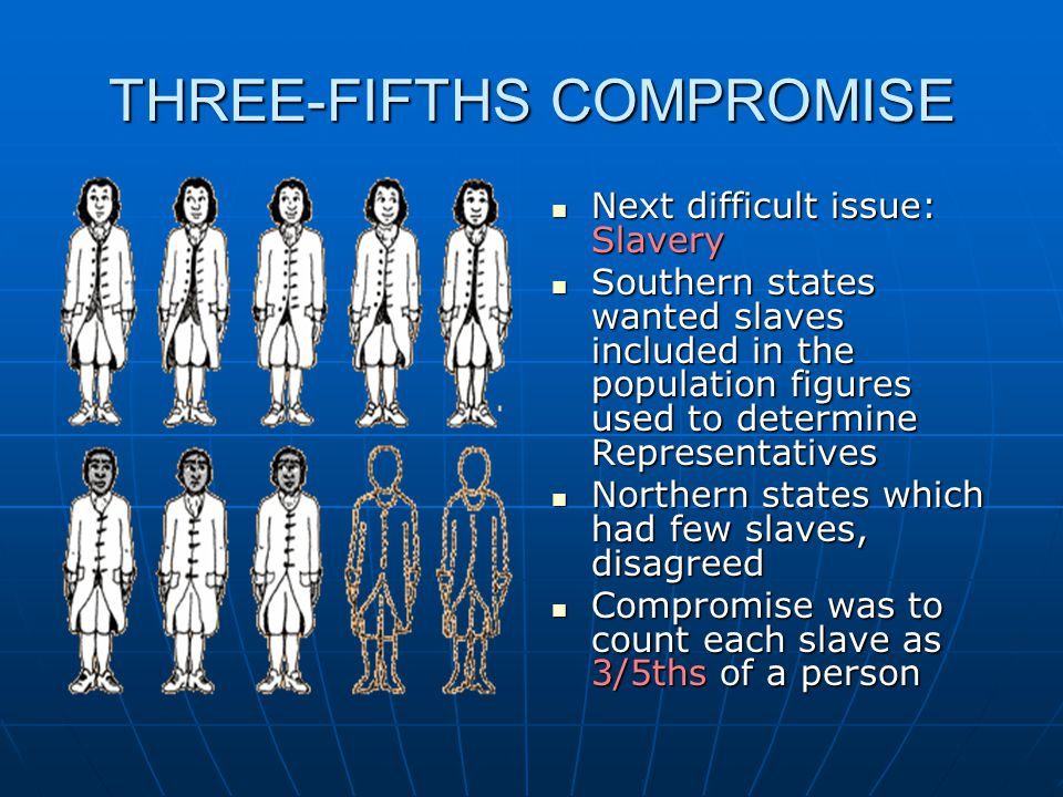 three fifths compromise One particularly controversial issue was the three fifths compromise, which  settled how enslaved people would be counted for purposes of representation  and.