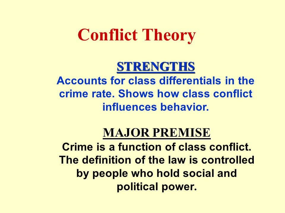 Conflict Theory STRENGTHS MAJOR PREMISE