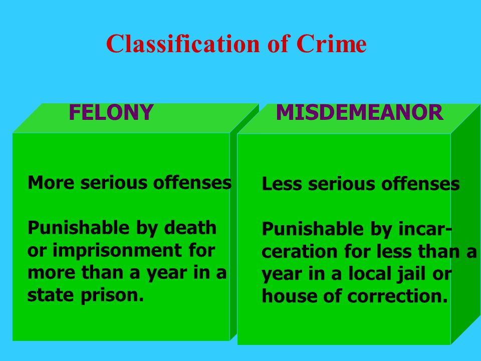 Classification of Crime